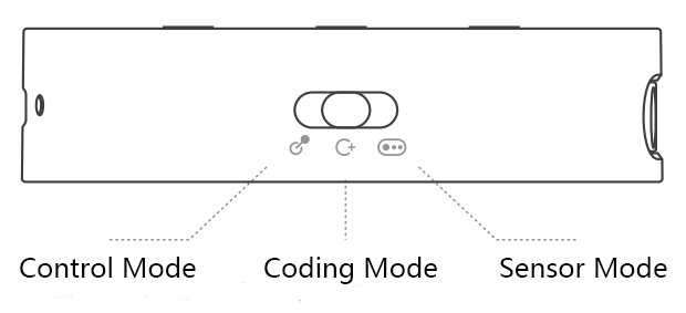 Matatalab Robot Control Mode - Matatalab