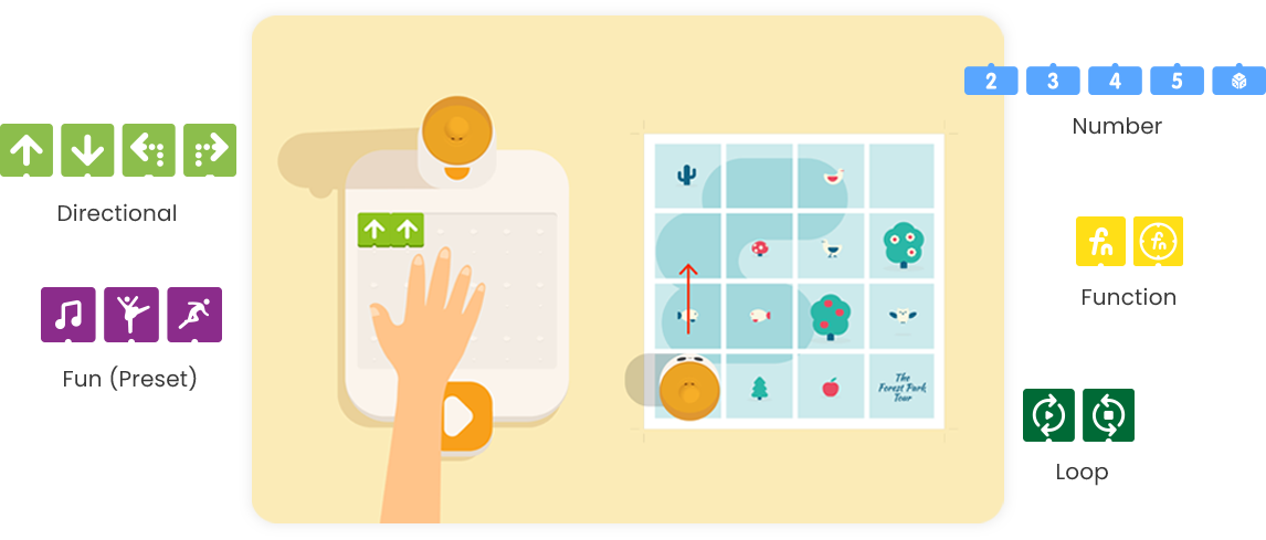 Control Map - STEM Kits for Kids - Matatalab
