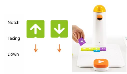 Robot Card Function - Programming Toys - Matatalab