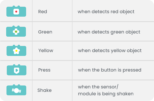 Different Sensor Color on Robot - Programming Kit - Matatalab