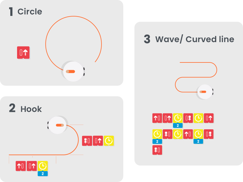 3 Route for STEM Toys - Matatalab